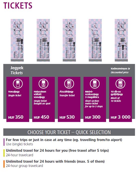 tickets, fares